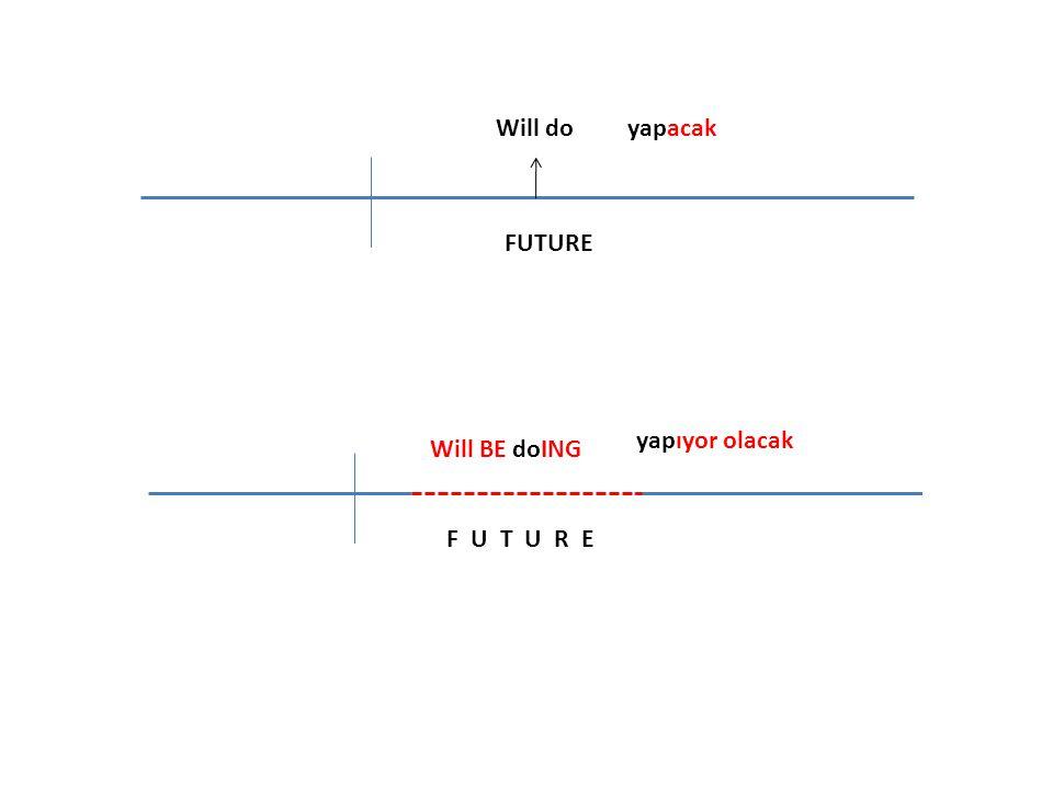 Will do FUTURE Will BE doING yapacak yapıyor olacak