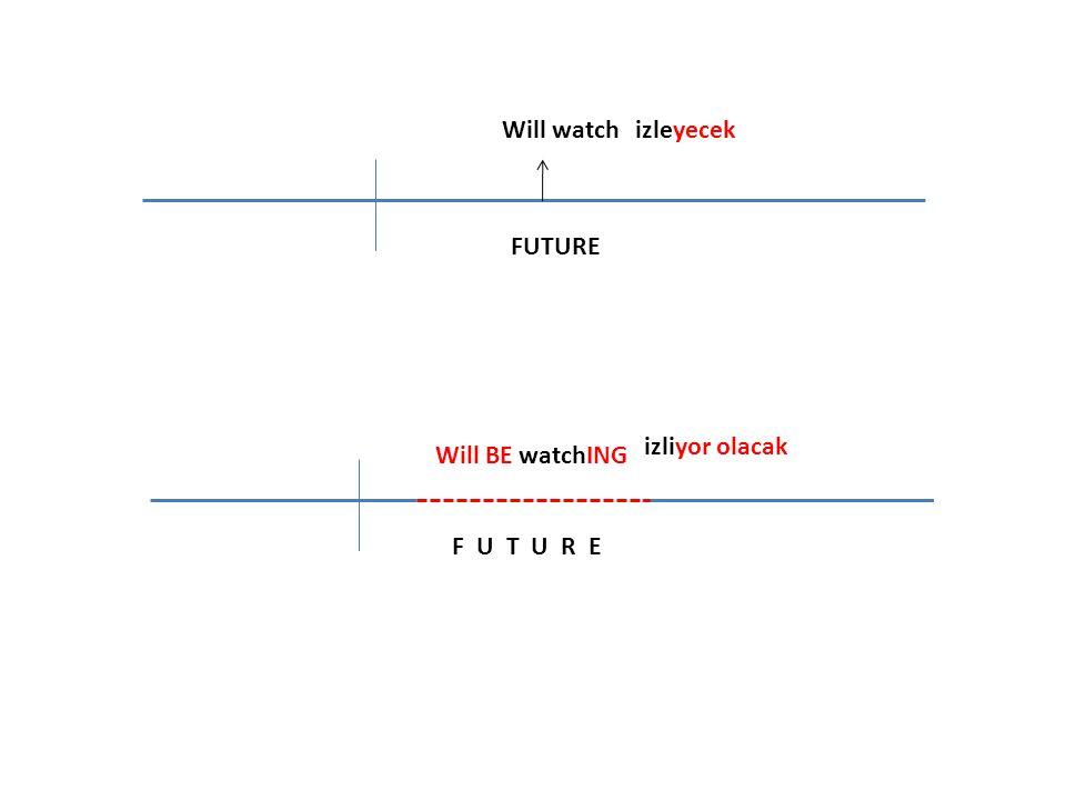 Will watch FUTURE Will BE watchING izleyecek izliyor olacak