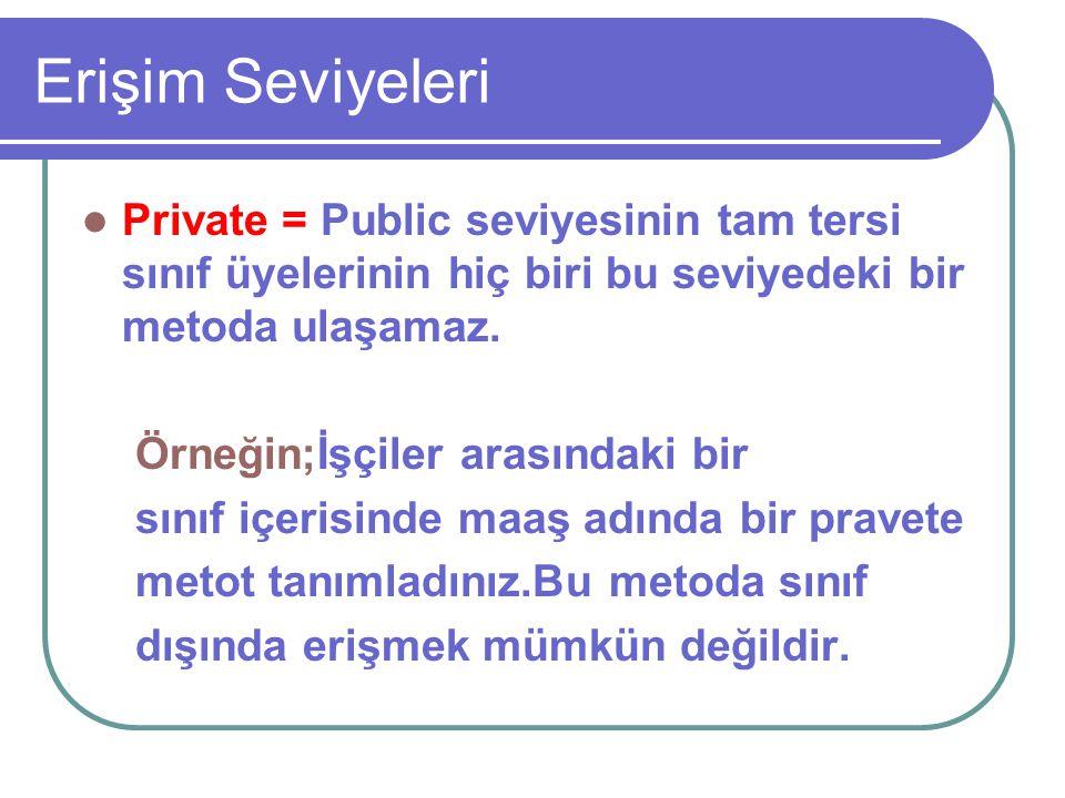 Erişim Seviyeleri Private = Public seviyesinin tam tersi sınıf üyelerinin hiç biri bu seviyedeki bir metoda ulaşamaz. Örneğin;İşçiler arasındaki bir s