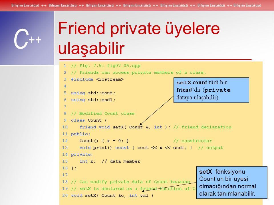Bilişim Enstitüsü ++ Bilişim Enstitüsü ++ Bilişim Enstitüsü ++ Bilişim Enstitüsü ++ Bilişim Enstitüsü ++ Bilişim Enstitüsü ++ Bilişim Enstitüsü C ++ Friend private üyelere ulaşabilir 9class Count { 1// Fig.