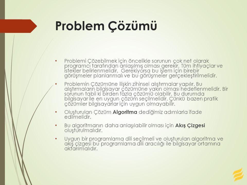 Problem Çözümü Problemi Çözebilmek için öncelikle sorunun çok net olarak programcı tarafından anlaşılmış olması gerekir. Tüm ihtiyaçlar ve istekler be
