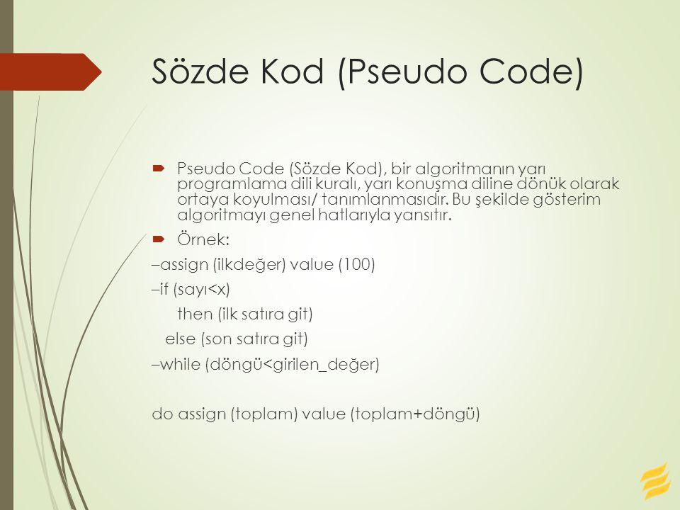 Sözde Kod (Pseudo Code)  Pseudo Code (Sözde Kod), bir algoritmanın yarı programlama dili kuralı, yarı konuşma diline dönük olarak ortaya koyulması/ t