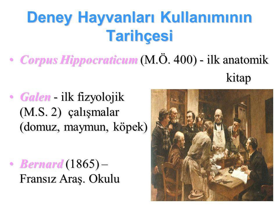 Deney Hayvanları Kullanımının Tarihçesi Corpus Hippocraticum (M.Ö. 400) - ilk anatomik kitapCorpus Hippocraticum (M.Ö. 400) - ilk anatomik kitap Galen