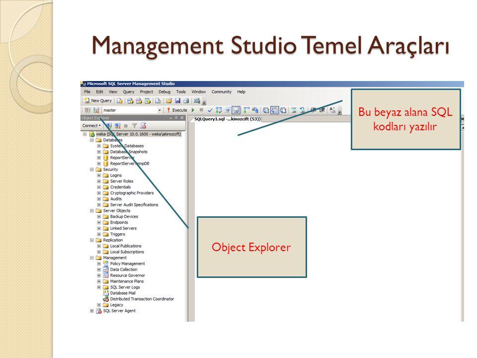 Management Studio Temel Araçları Object Explorer Bu beyaz alana SQL kodları yazılır