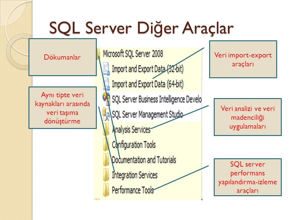 SQL Server Di ğ er Araçlar Veri import-export araçları Veri analizi ve veri madencili ğ i uygulamaları Dökumanlar Aynı tipte veri kaynakları arasında