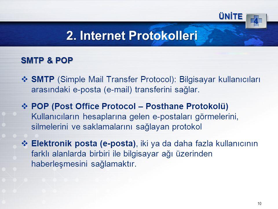 10 2. Internet Protokolleri ÜNİTE 4 SMTP & POP  SMTP (Simple Mail Transfer Protocol): Bilgisayar kullanıcıları arasındaki e-posta (e-mail) transferin