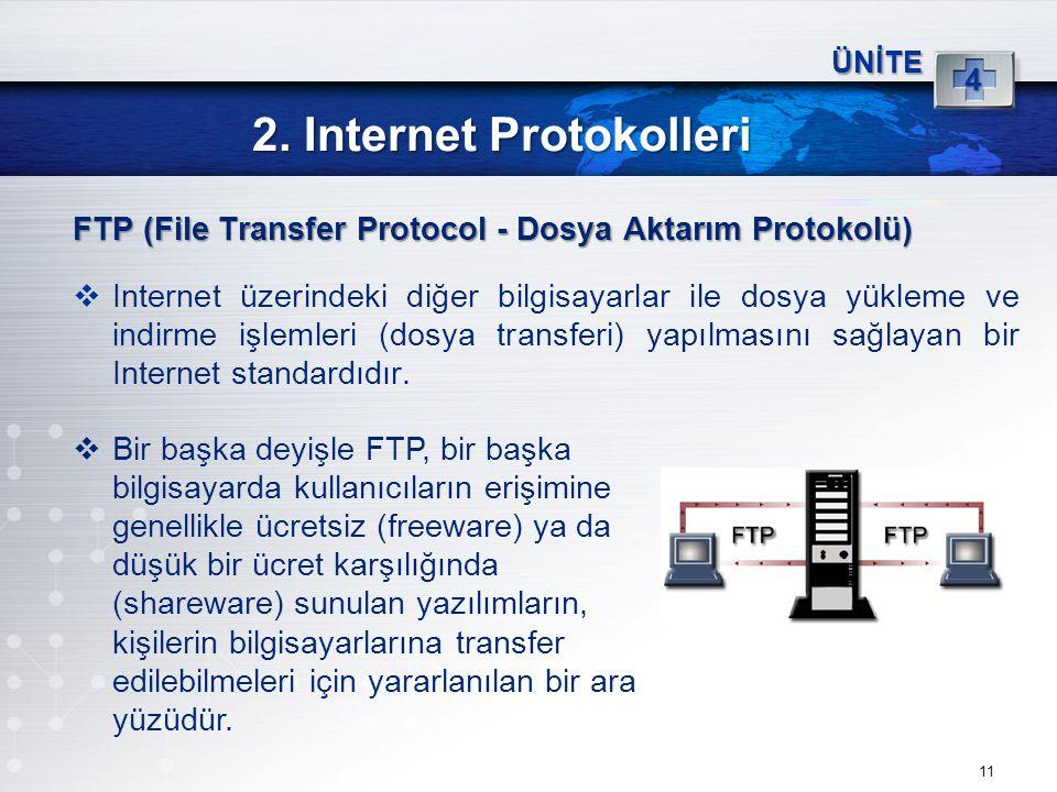 11 2. Internet Protokolleri ÜNİTE 4 FTP(File Transfer Protocol - Dosya Aktarım Protokolü) FTP (File Transfer Protocol - Dosya Aktarım Protokolü)  Int