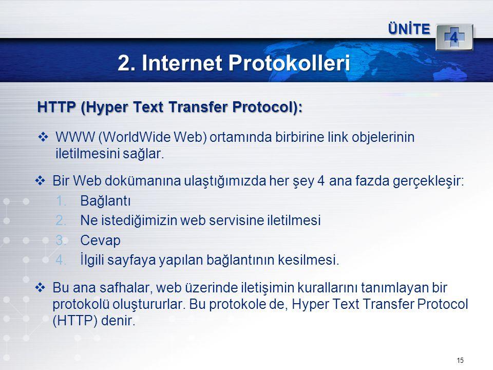 15 2. Internet Protokolleri ÜNİTE 4 HTTP (Hyper Text Transfer Protocol):  WWW (WorldWide Web) ortamında birbirine link objelerinin iletilmesini sağla