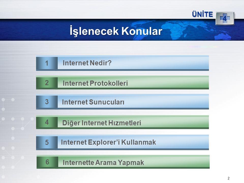 2 İşlenecek Konular 1 Internet Nedir? ÜNİTE 4 3 Internet Sunucuları 2 Internet Protokolleri 4 Diğer Internet Hızmetleri 5 Internet Explorer'i Kullanma