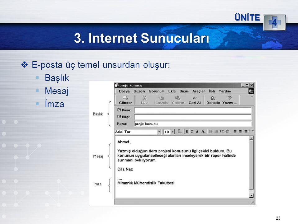 23 3. Internet Sunucuları ÜNİTE 4  E-posta üç temel unsurdan oluşur:  Başlık  Mesaj  İmza