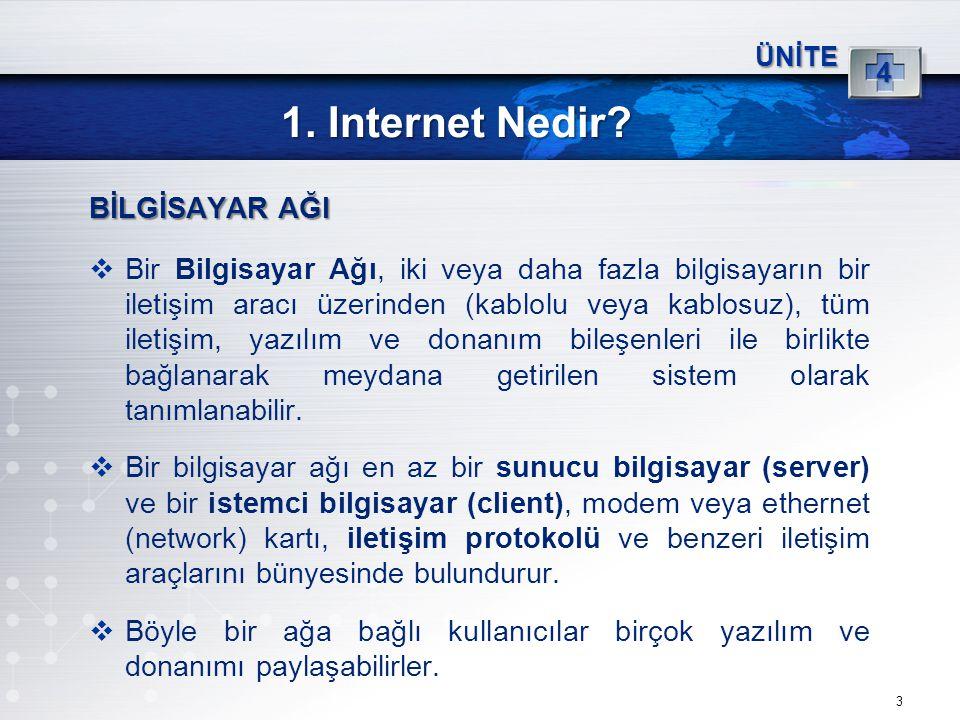 3 1. Internet Nedir? ÜNİTE 4 BİLGİSAYAR AĞI  Bir Bilgisayar Ağı, iki veya daha fazla bilgisayarın bir iletişim aracı üzerinden (kablolu veya kablosuz