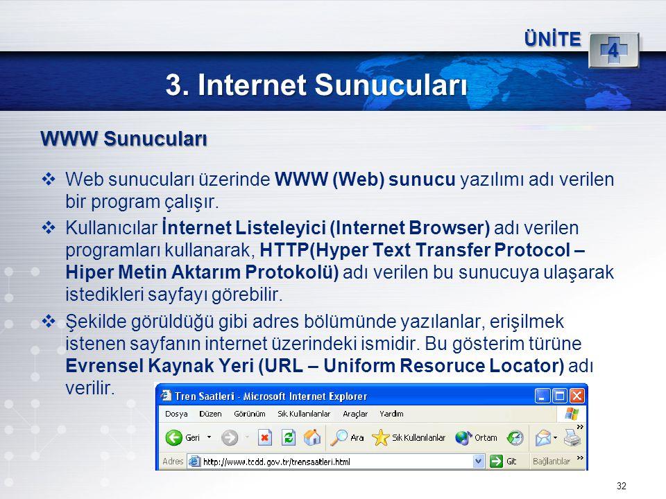 32 3. Internet Sunucuları ÜNİTE 4 WWW Sunucuları  Web sunucuları üzerinde WWW (Web) sunucu yazılımı adı verilen bir program çalışır.  Kullanıcılar İ