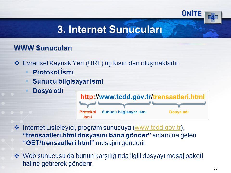 33 3. Internet Sunucuları ÜNİTE 4 WWW Sunucuları  Evrensel Kaynak Yeri (URL) üç kısımdan oluşmaktadır.  Protokol İsmi  Sunucu bilgisayar ismi  Dos