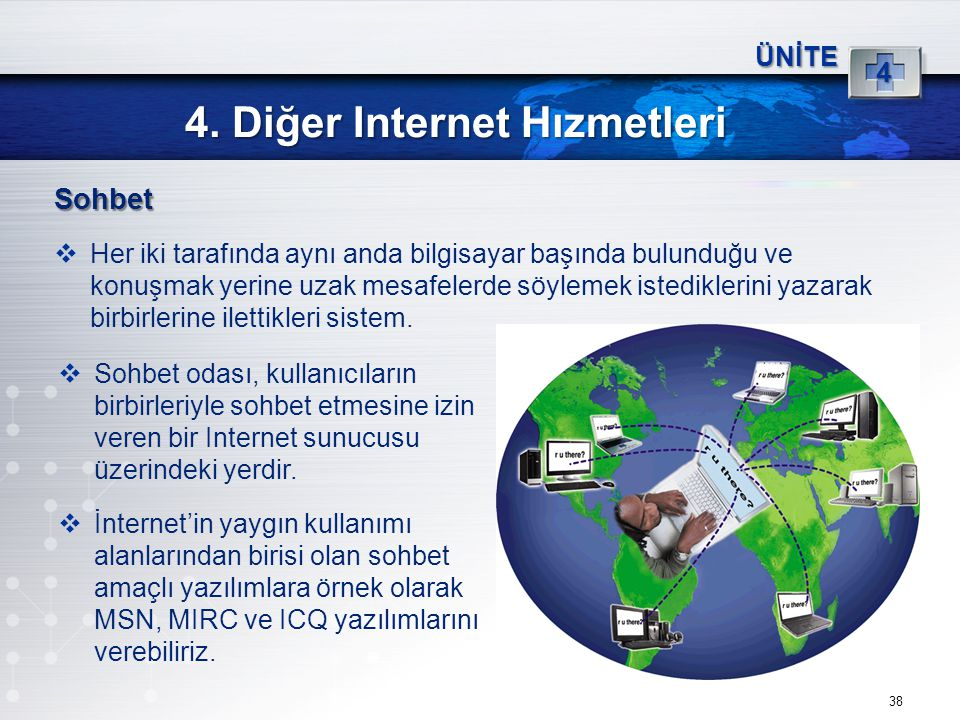 38 4. Diğer Internet Hızmetleri ÜNİTE 4 Sohbet  Her iki tarafında aynı anda bilgisayar başında bulunduğu ve konuşmak yerine uzak mesafelerde söylemek