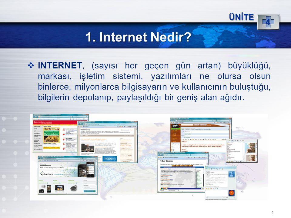 4 1. Internet Nedir? ÜNİTE 4  INTERNET, (sayısı her geçen gün artan) büyüklüğü, markası, işletim sistemi, yazılımları ne olursa olsun binlerce, milyo