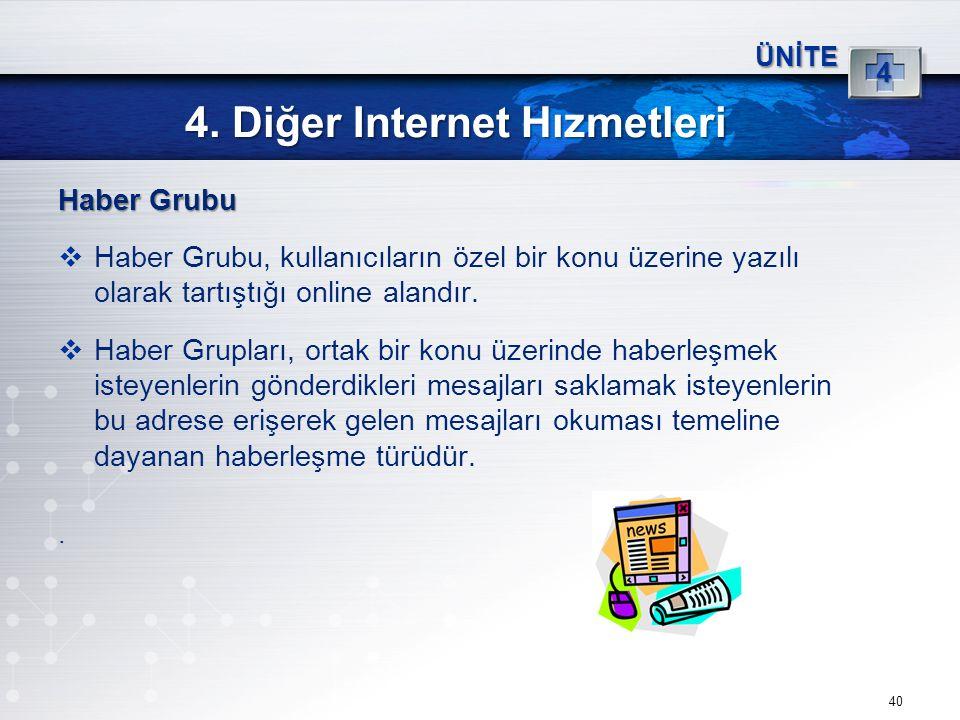 40 4. Diğer Internet Hızmetleri ÜNİTE 4 Haber Grubu  Haber Grubu, kullanıcıların özel bir konu üzerine yazılı olarak tartıştığı online alandır.  Hab