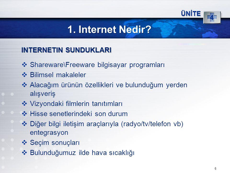 6 1. Internet Nedir? ÜNİTE 4 INTERNETIN SUNDUKLARI  Shareware\Freeware bilgisayar programları  Bilimsel makaleler  Alacağım ürünün özellikleri ve b