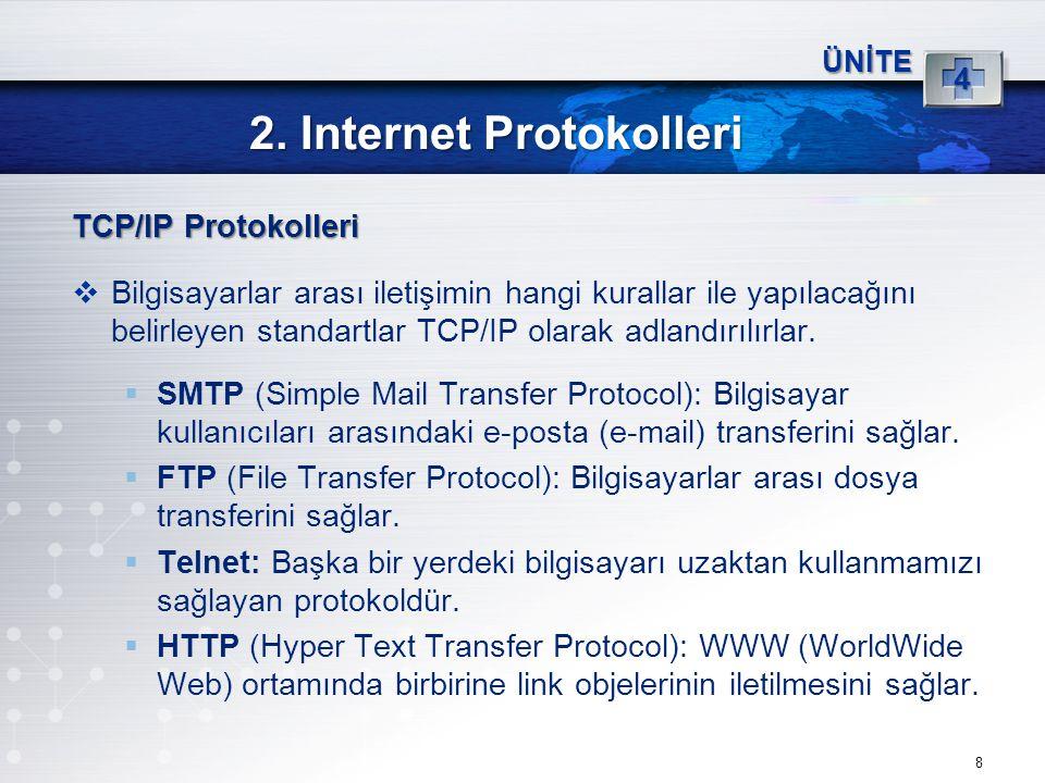 8 2. Internet Protokolleri ÜNİTE 4 TCP/IP Protokolleri  Bilgisayarlar arası iletişimin hangi kurallar ile yapılacağını belirleyen standartlar TCP/IP