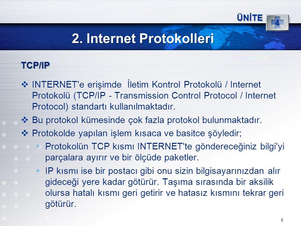 9 2. Internet Protokolleri ÜNİTE 4 TCP/IP  INTERNET'e erişimde İletim Kontrol Protokolü / Internet Protokolü (TCP/IP - Transmission Control Protocol