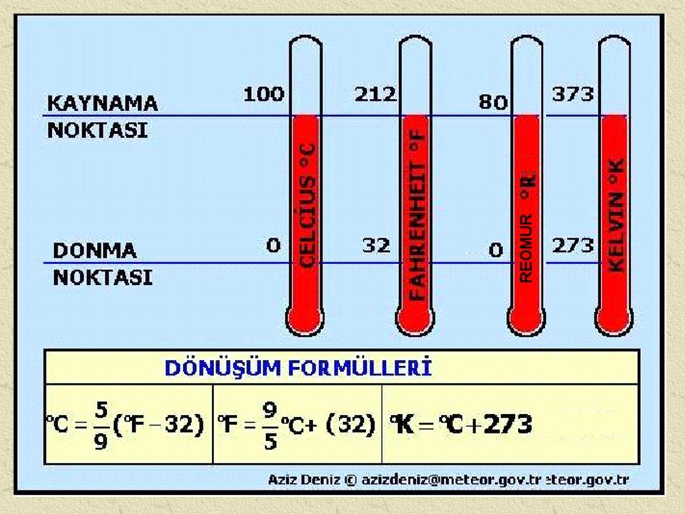 Sıcaklık Çevrimleri Örnek: 40 R= ? o C = ? o F oCoC oFoF