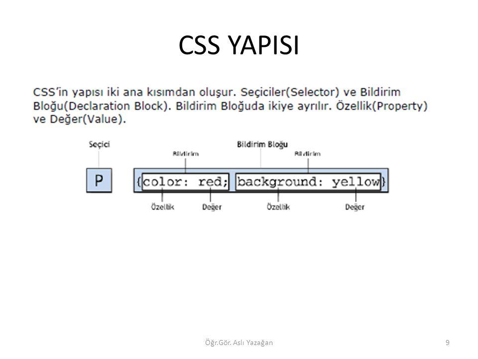 Uygulama CSS HTML h1 { font-size:12pt; color:blue; } h2 { font:16pt; color:red; } h3 { font-size:18pt; color:black; } CSS Dersleri – Metin Yılmaz Sonbahar Kıs ilkbahar