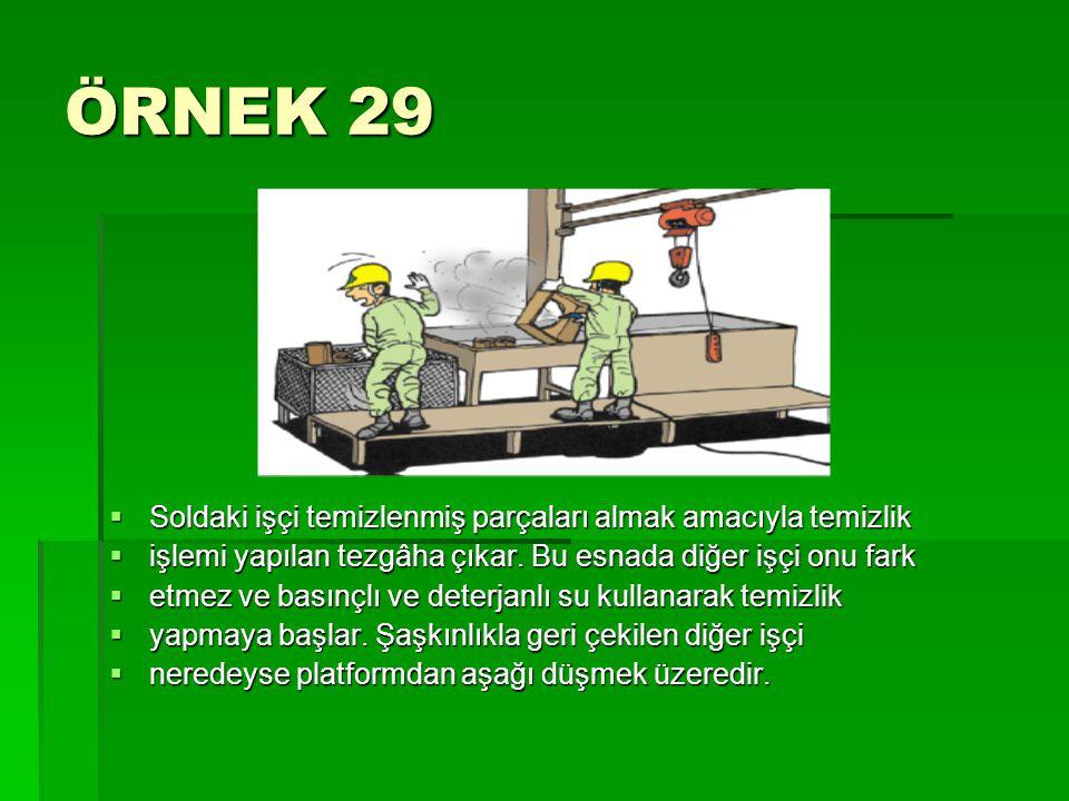 ÖRNEK 29  Soldaki işçi temizlenmiş parçaları almak amacıyla temizlik  işlemi yapılan tezgâha çıkar. Bu esnada diğer işçi onu fark  etmez ve basınçl