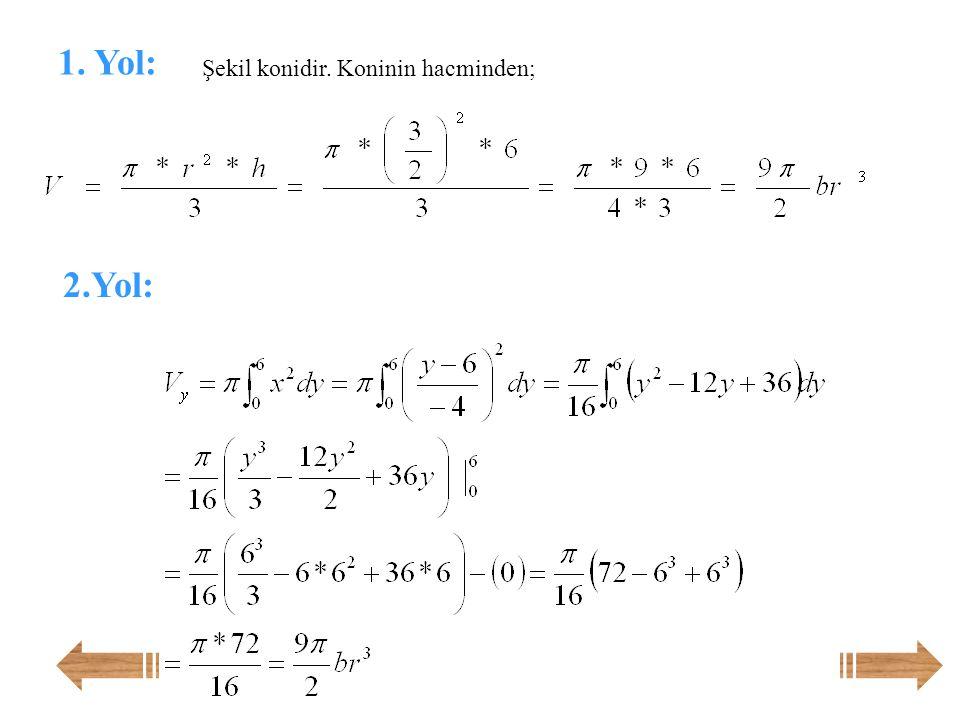 Örnek: Çözüm: f(x)=2/x 2 eğrisine x=1 apsisli noktadan çizilen teğeti ile eksenler arasındaki düzlemsel bölgenin oy ekseni etrafında döndürülmesi ile oluşan şeklin hacmi kaç br 3 'tür.