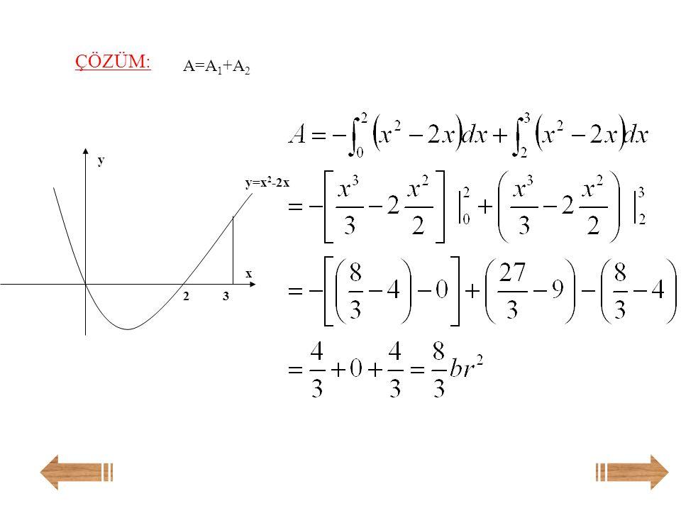 y=x 2 -2x eğrisi x=3 doğrusu ve x ekseni arasında kalan alan kaç br 2 'dir? Örnek:
