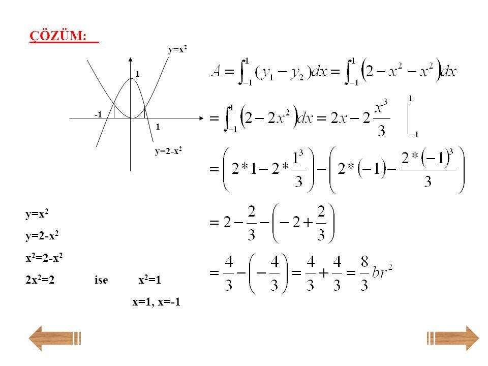 y=2-x 2 ile y=x 2 eğrileri tarafından sınırlanan alan kaç br 2 'dir? Örnek: