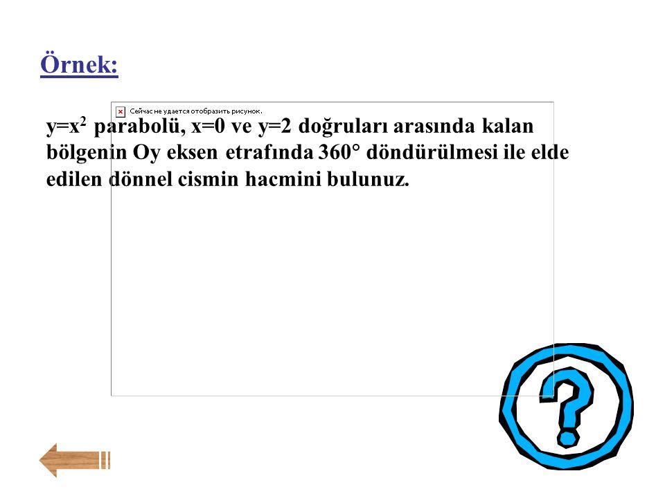 ÇÖZÜM: f(x) =g(x)  x 2 =x  x=0 veya x=1 1 f(x) =x 2 g(x) = x