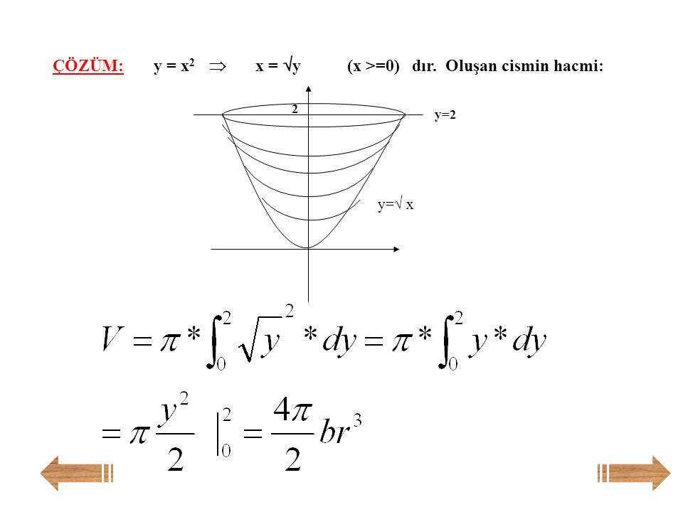 y=x 2 parabolü, x=0 ve y=2 doğruları arasında kalan bölgenin Oy eksen etrafında 360  döndürülmesi ile elde edilen dönnel cismin hacmini bulunuz. Örne