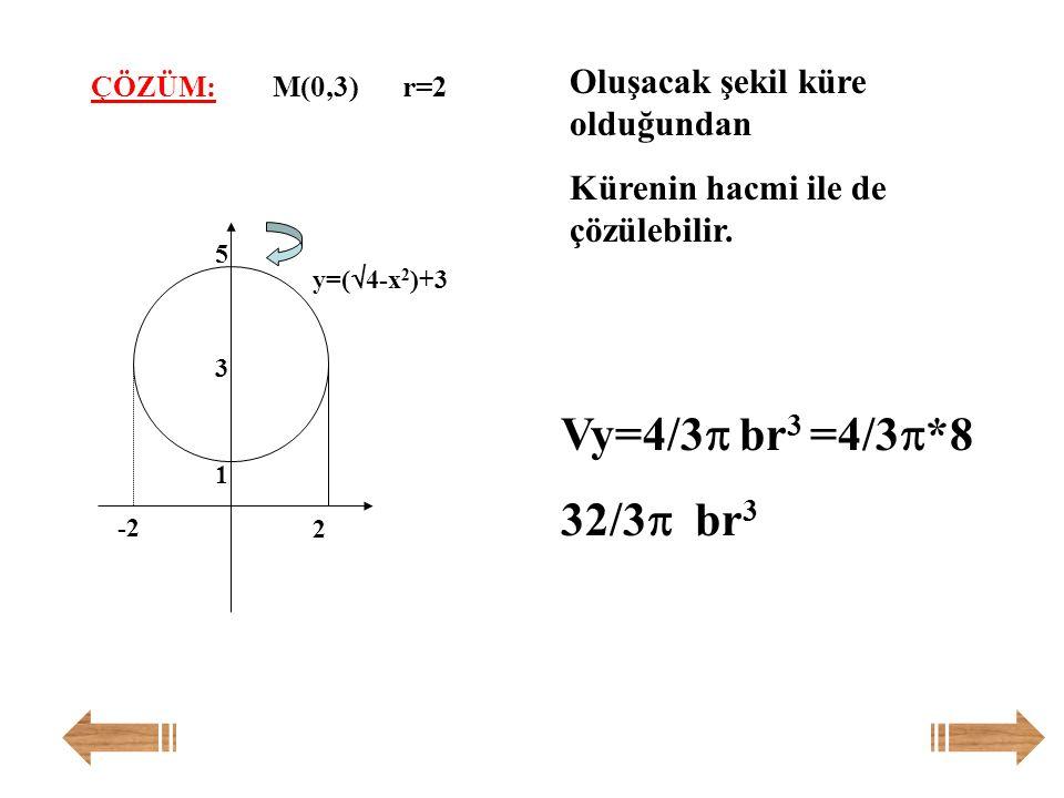 x 2 +(y-3) 2 =4 çemberinin sınırladığı bölgenin, Oy ekseni etrafında dönmesinden oluşan cismin hacmi nedir? Örnek: