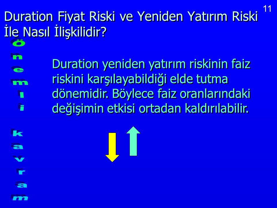 11 Duration Fiyat Riski ve Yeniden Yatırım Riski İle Nasıl İlişkilidir? Duration yeniden yatırım riskinin faiz riskini karşılayabildiği elde tutma dön