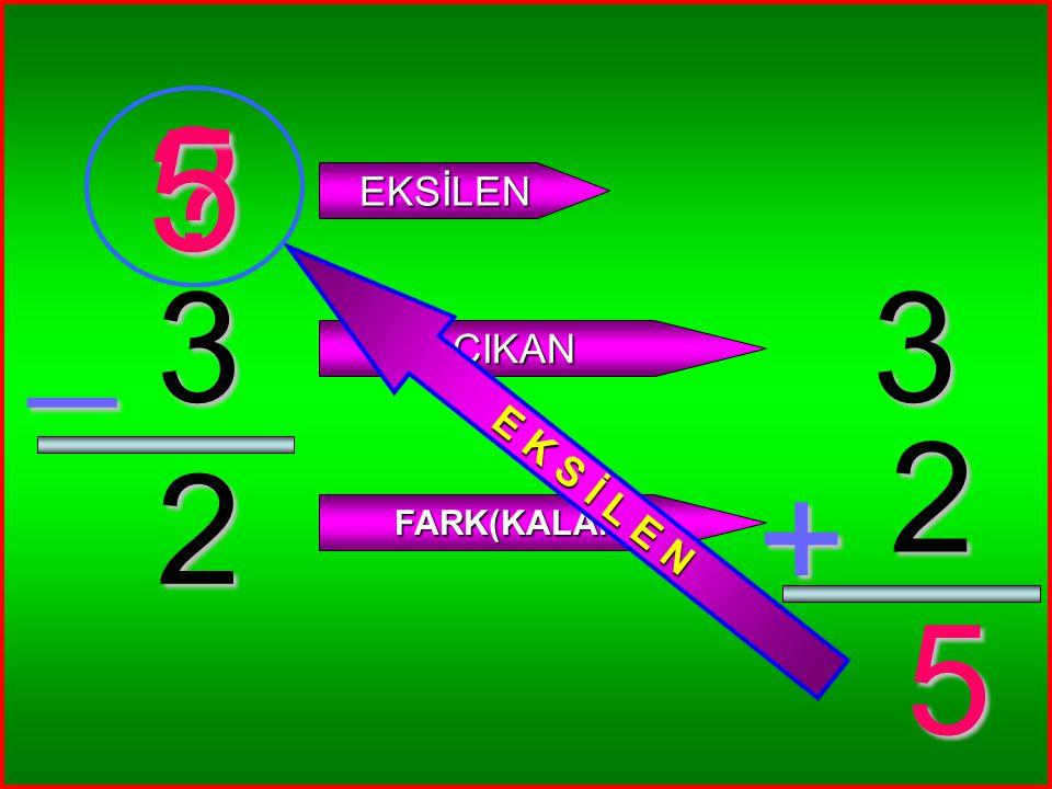 5 3 _ ? EKSİLEN ÇIKAN FARK(KALAN) 5 3 + 8 E K S İ L E N 8