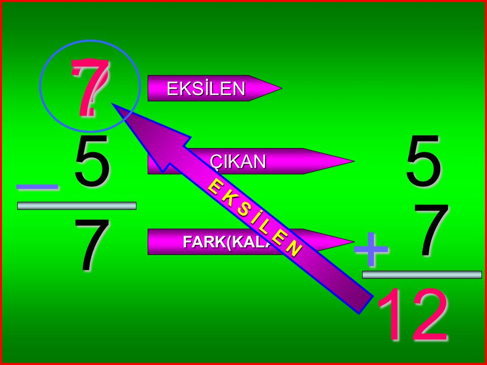 5 7 _ ? EKSİLEN ÇIKAN FARK(KALAN) 5 7 + 12 7