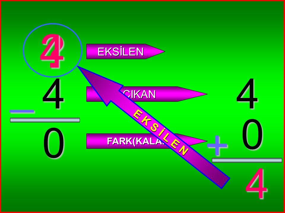 3 3 _ ? EKSİLEN ÇIKAN FARK(KALAN) 3 3 + 6 6