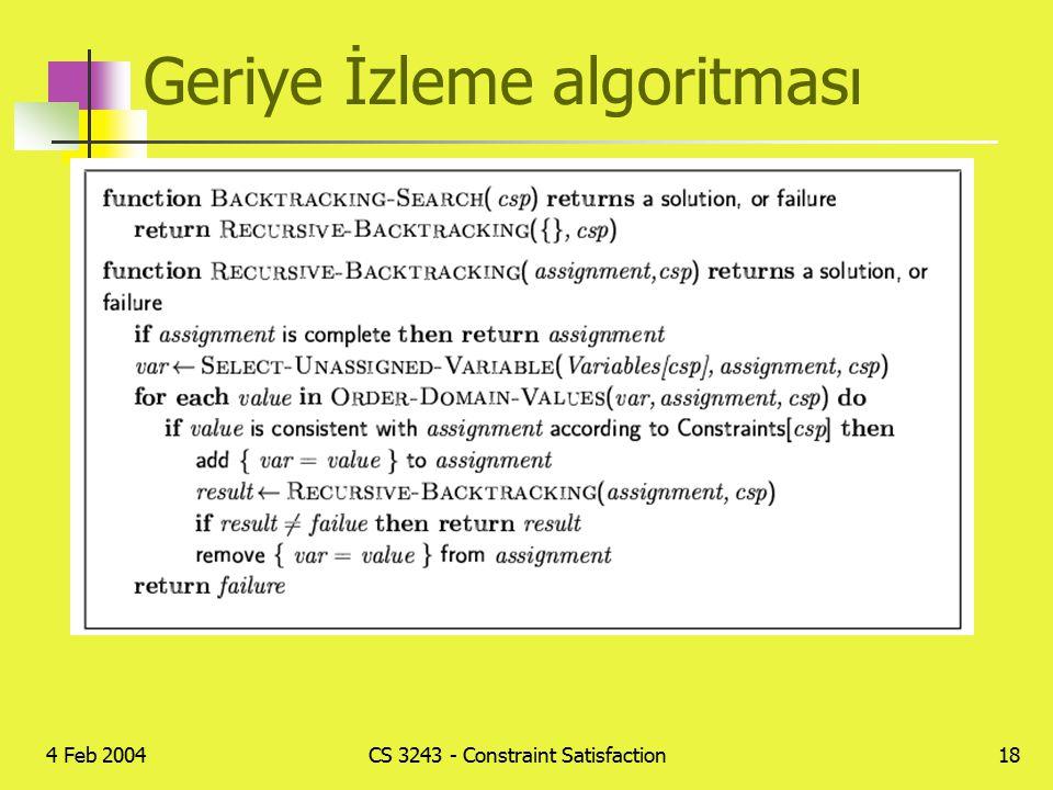 4 Feb 2004CS 3243 - Constraint Satisfaction18 Geriye İzleme algoritması