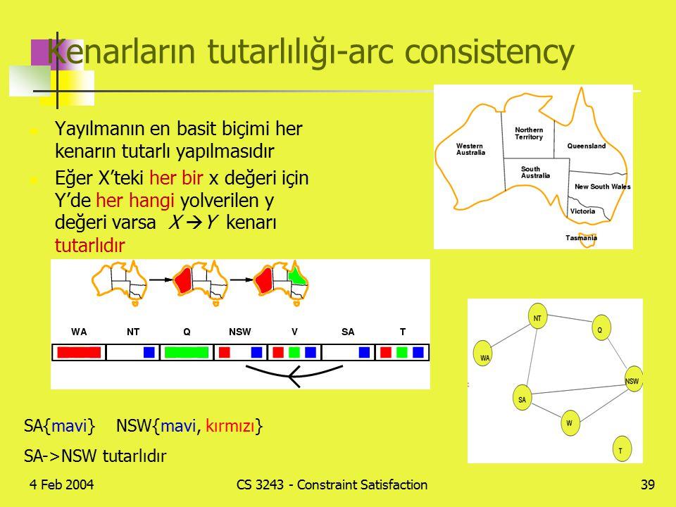 4 Feb 2004CS 3243 - Constraint Satisfaction39 Kenarların tutarlılığı-arc consistency Yayılmanın en basit biçimi her kenarın tutarlı yapılmasıdır Eğer
