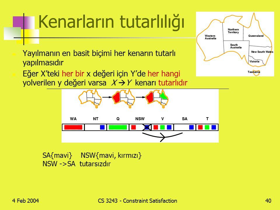 4 Feb 2004CS 3243 - Constraint Satisfaction40 Kenarların tutarlılığı Yayılmanın en basit biçimi her kenarın tutarlı yapılmasıdır Eğer X'teki her bir x