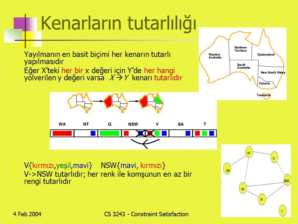 4 Feb 2004CS 3243 - Constraint Satisfaction41 Kenarların tutarlılığı Yayılmanın en basit biçimi her kenarın tutarlı yapılmasıdır Eğer X'teki her bir x