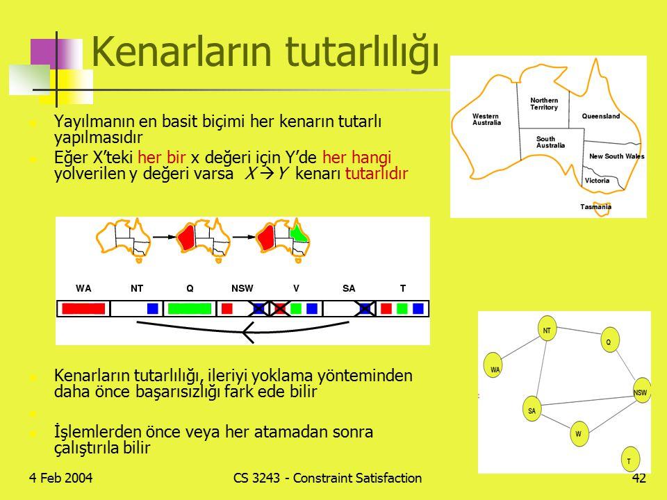 4 Feb 2004CS 3243 - Constraint Satisfaction42 Kenarların tutarlılığı Yayılmanın en basit biçimi her kenarın tutarlı yapılmasıdır Eğer X'teki her bir x