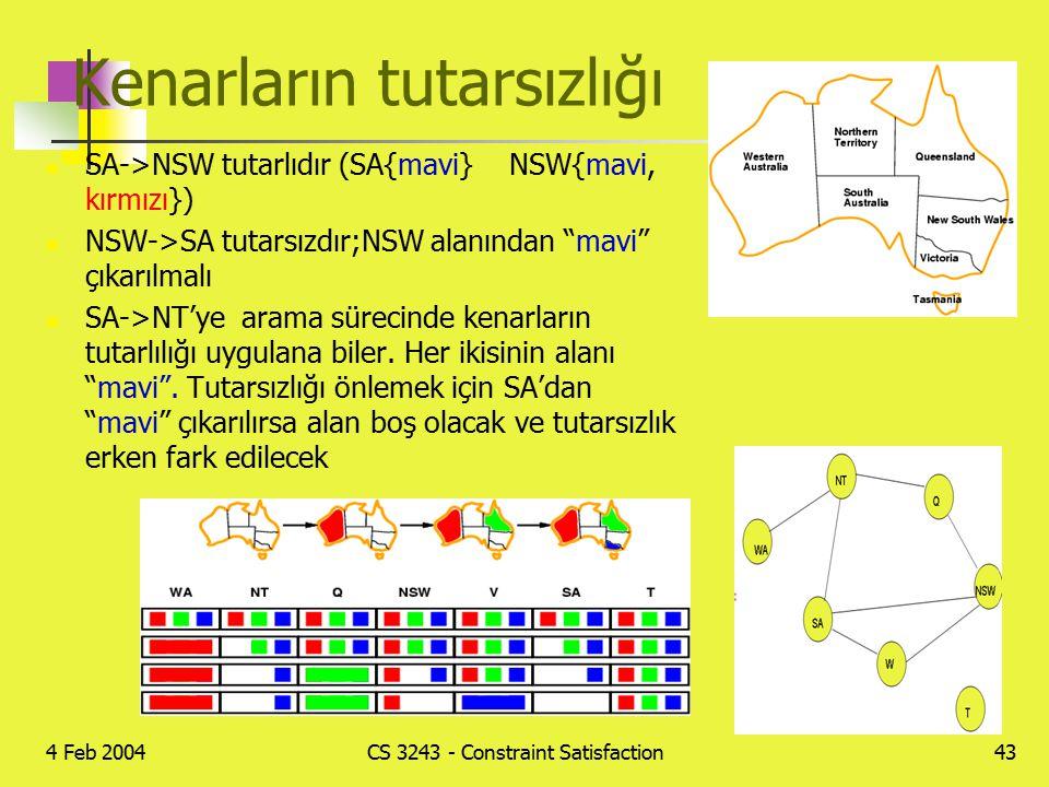 4 Feb 2004CS 3243 - Constraint Satisfaction43 Kenarların tutarsızlığı SA->NSW tutarlıdır (SA{mavi} NSW{mavi, kırmızı}) NSW->SA tutarsızdır;NSW alanınd
