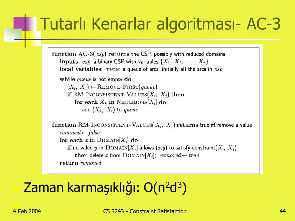 4 Feb 2004CS 3243 - Constraint Satisfaction44 Tutarlı Kenarlar algoritması- AC-3 Zaman karmaşıklığı: O(n 2 d 3 )