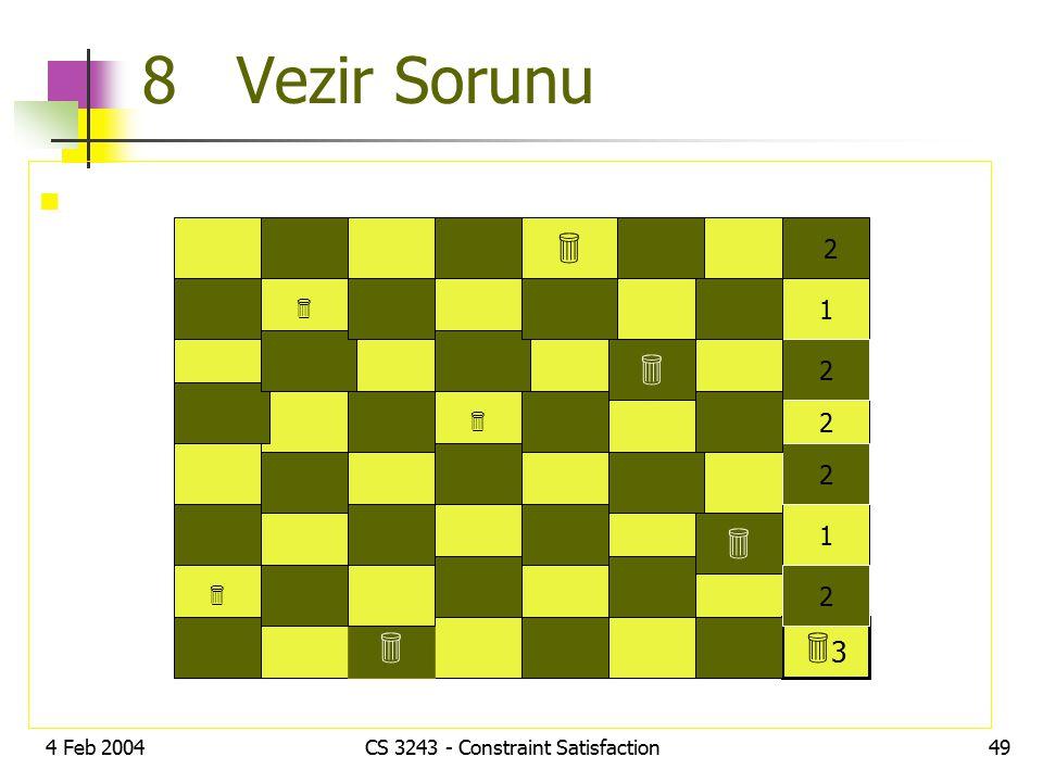 4 Feb 2004CS 3243 - Constraint Satisfaction49 8 Vezir Sorunu   1 2 1 33     2 2 2  2