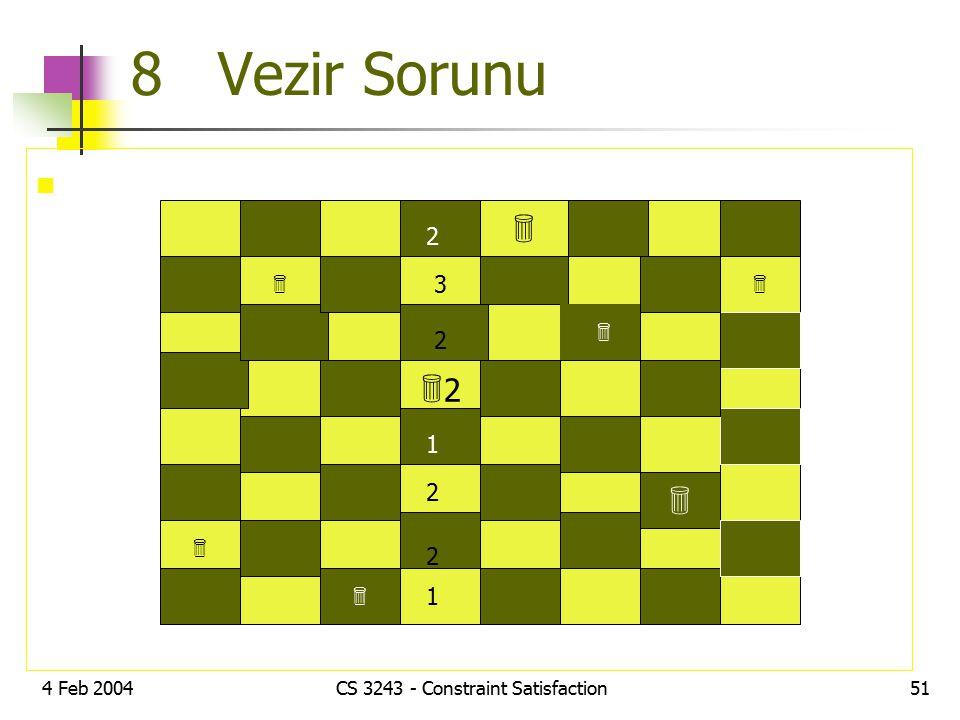 4 Feb 2004CS 3243 - Constraint Satisfaction51 8 Vezir Sorunu  22       1 2 2 1 2 3 2