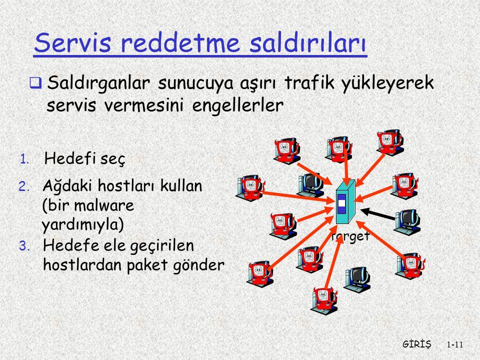 GİRİŞ1-11 Servis reddetme saldırıları  Saldırganlar sunucuya aşırı trafik yükleyerek servis vermesini engellerler 1.