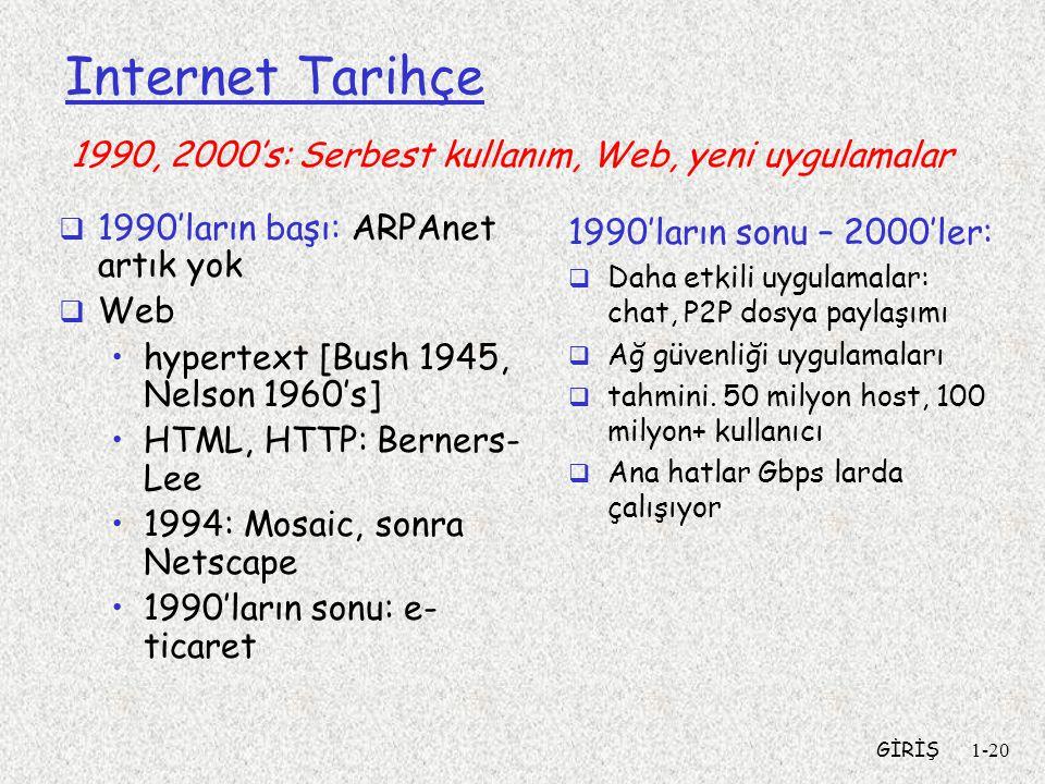 GİRİŞ1-20 Internet Tarihçe  1990'ların başı: ARPAnet artık yok  Web hypertext [Bush 1945, Nelson 1960's] HTML, HTTP: Berners- Lee 1994: Mosaic, sonra Netscape 1990'ların sonu: e- ticaret 1990'ların sonu – 2000'ler:  Daha etkili uygulamalar: chat, P2P dosya paylaşımı  Ağ güvenliği uygulamaları  tahmini.