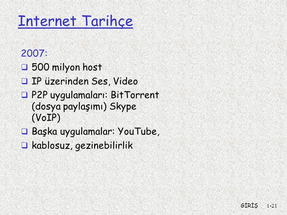 GİRİŞ1-21 Internet Tarihçe 2007:  500 milyon host  IP üzerinden Ses, Video  P2P uygulamaları: BitTorrent (dosya paylaşımı) Skype (VoIP)  Başka uygulamalar: YouTube,  kablosuz, gezinebilirlik