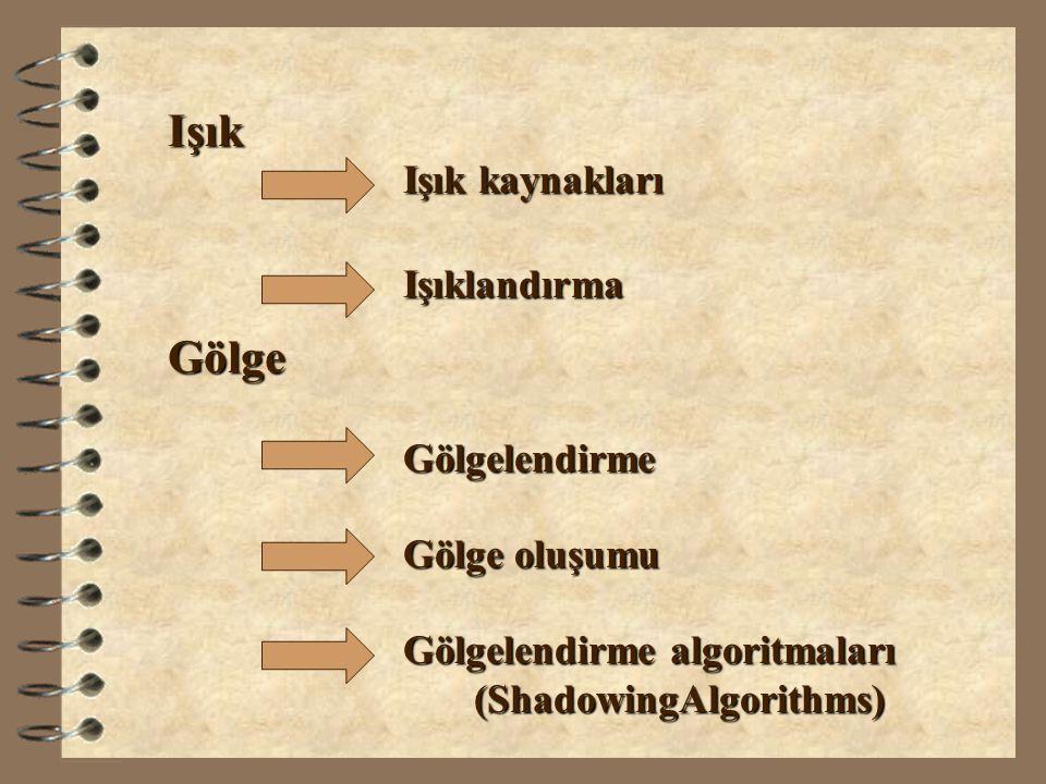 Işık Gölge Gölgelendirme algoritmaları (ShadowingAlgorithms) (ShadowingAlgorithms) Gölgeoluşumu Gölge oluşumu Işıklandırma Işık kaynakları Gölgelendir