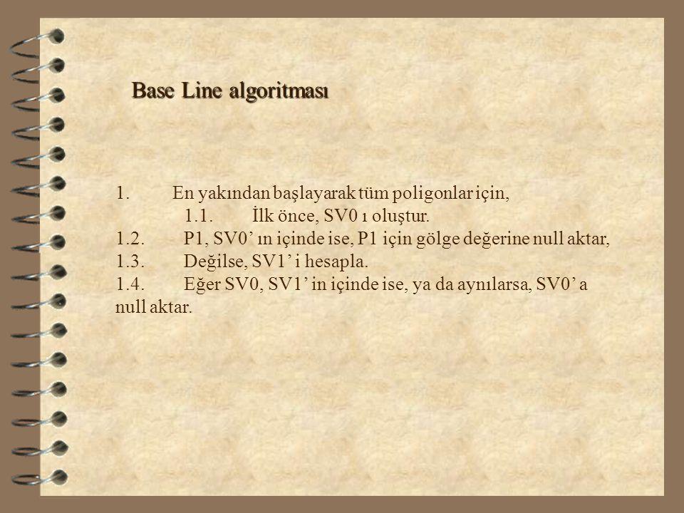 Base Line algoritması 1. En yakından başlayarak tüm poligonlar için, 1.1.İlk önce, SV0 ı oluştur. 1.2.P1, SV0' ın içinde ise, P1 için gölge değerine n